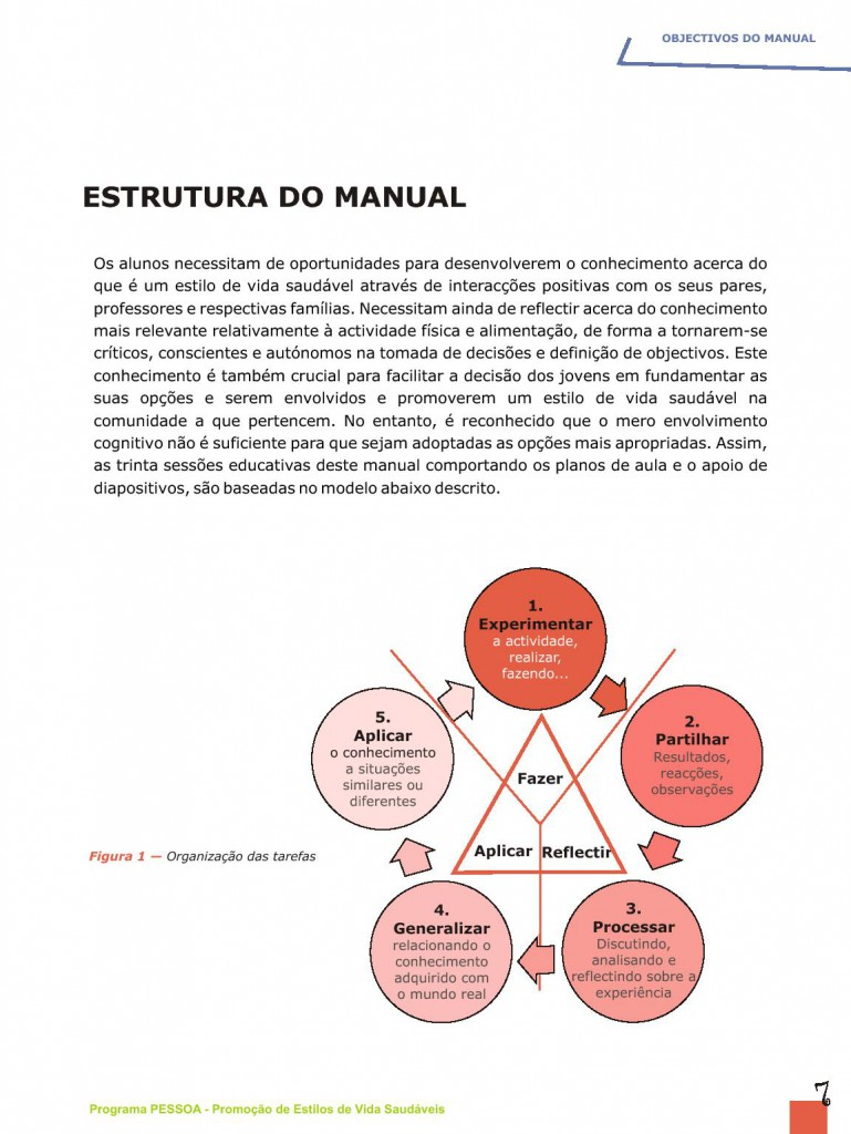 https://recursos.fitescola.dge.mec.pt/wp-content/uploads/2015/04/Manual-1-page-007-769x1024.jpg
