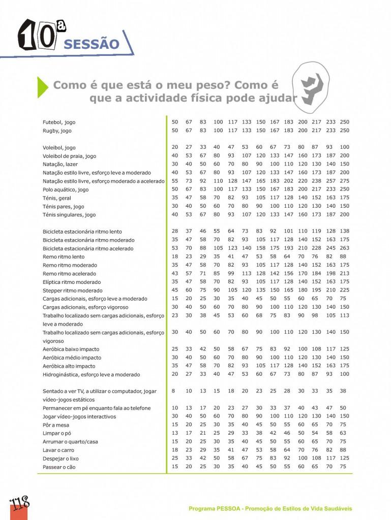 https://recursos.fitescola.dge.mec.pt/wp-content/uploads/2015/04/Manual-1-page-118-769x1024.jpg