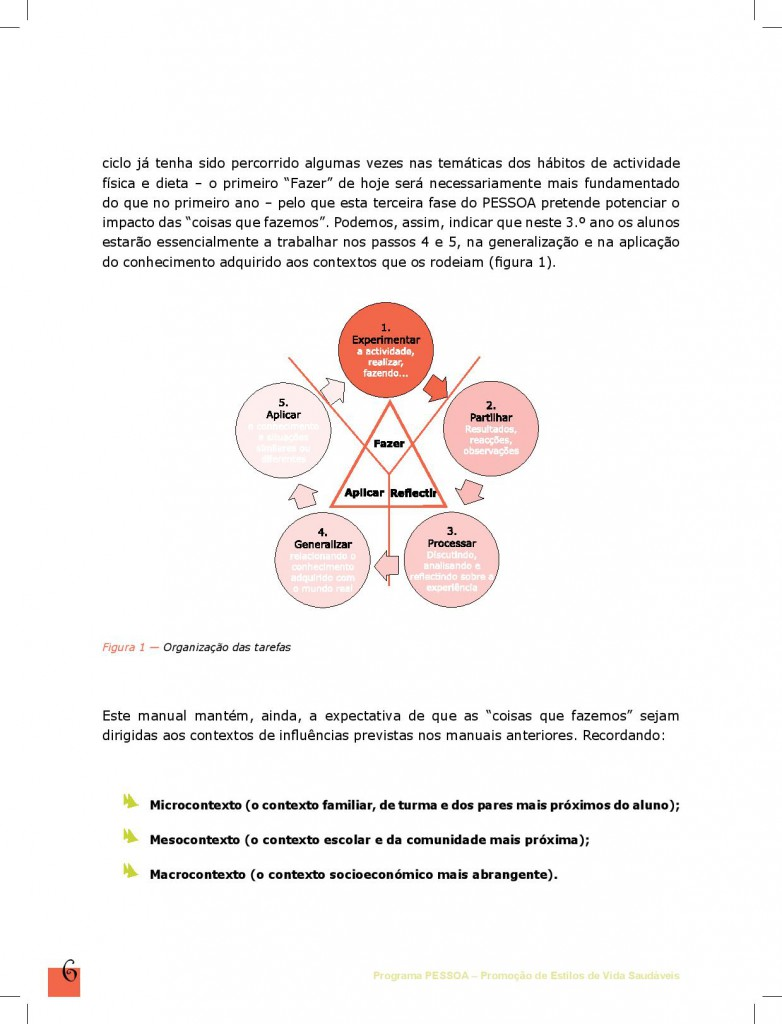 https://recursos.fitescola.dge.mec.pt/wp-content/uploads/2015/04/Manual_3-page-006-782x1024.jpg