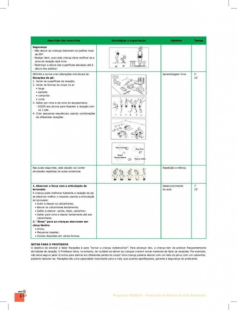 https://recursos.fitescola.dge.mec.pt/wp-content/uploads/2015/04/Manual_4-page-072-782x1024.jpg