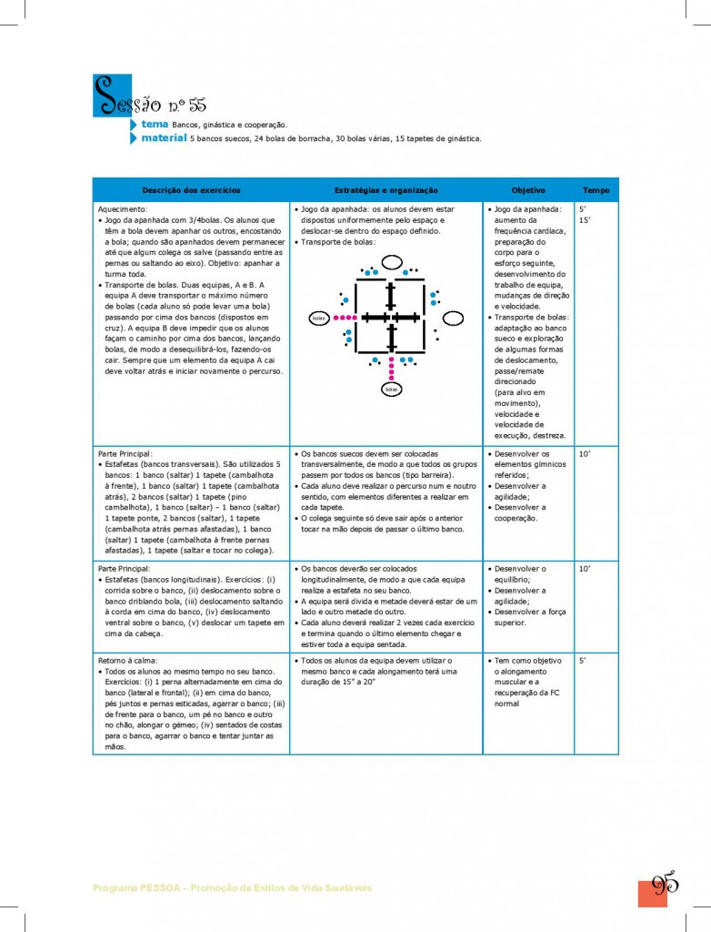 https://recursos.fitescola.dge.mec.pt/wp-content/uploads/2015/04/Manual_4-page-095-782x1024.jpg